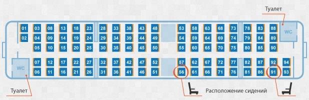 Какие места лучше в сидячем вагоне | Как выбрать место в поезде: плацкарт, купе, сидячие места