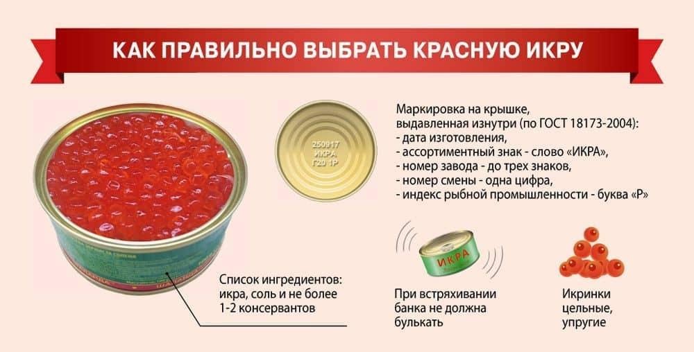 Состав икры | Как проверить красную икру в домашних условиях