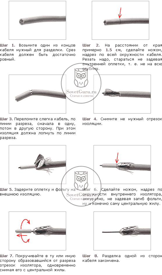 Как сделать антенну из пивных банок — пошаговая инструкция