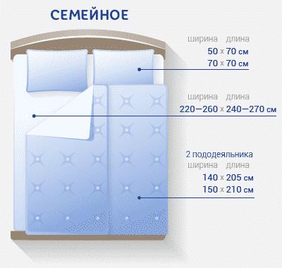 Сколько нужно ткани на семейный комплект постельного белья