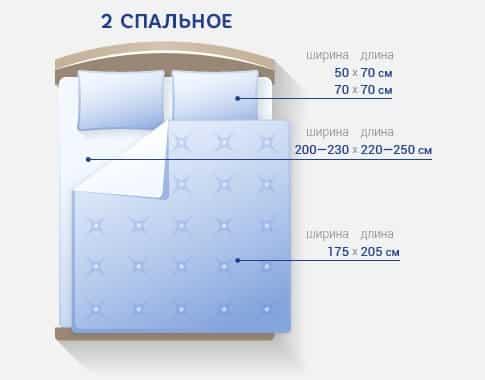 Сколько нужно ткани на двуспальный комплект постельного белья