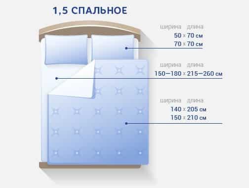 Сколько нужно ткани на полуторный (одинарный) комплект постельного белья