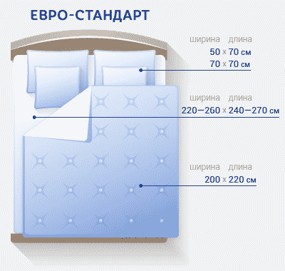 Сколько нужно ткани на евро комплект постельного белья