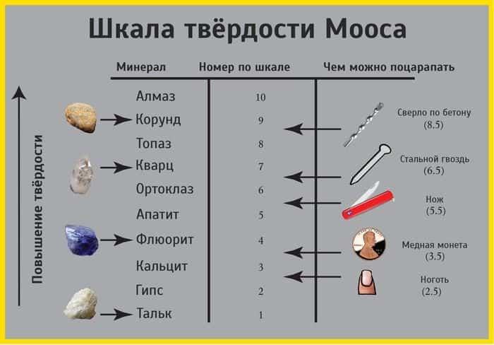 Как почистить золото с камнями в домашних условиях